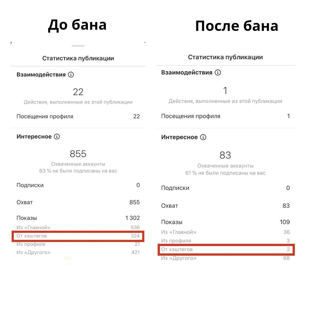 n1 - Как узнать есть ли бан в инстаграмме